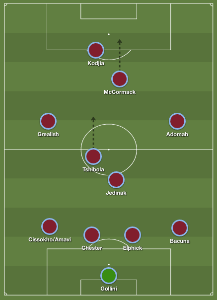 aston villa best xi