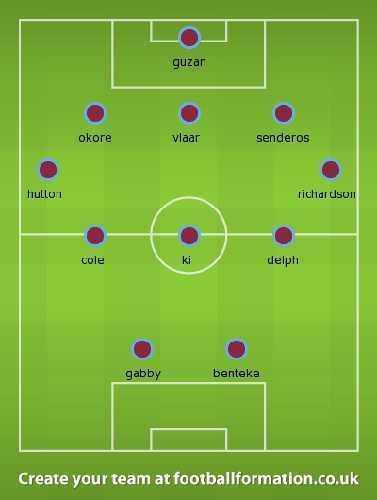 Aston Villa Lineup 532 Gabby