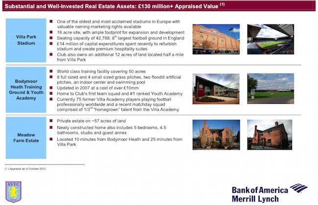 aston villa property assets