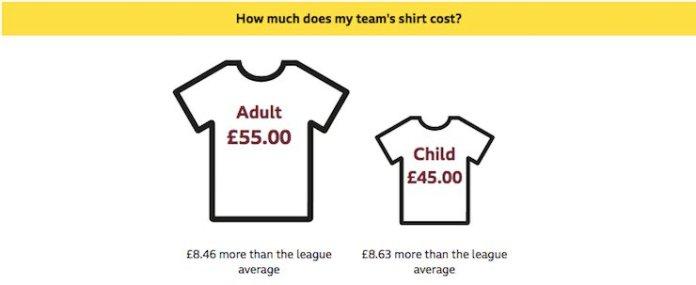 aston villa shirt cost