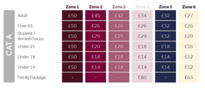 Aston Villa vs Chelsea Prices