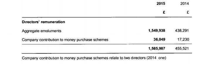 directors payment 2015