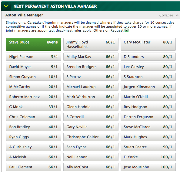aston villa manager odds