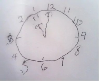 med-challenge-clock-drawing