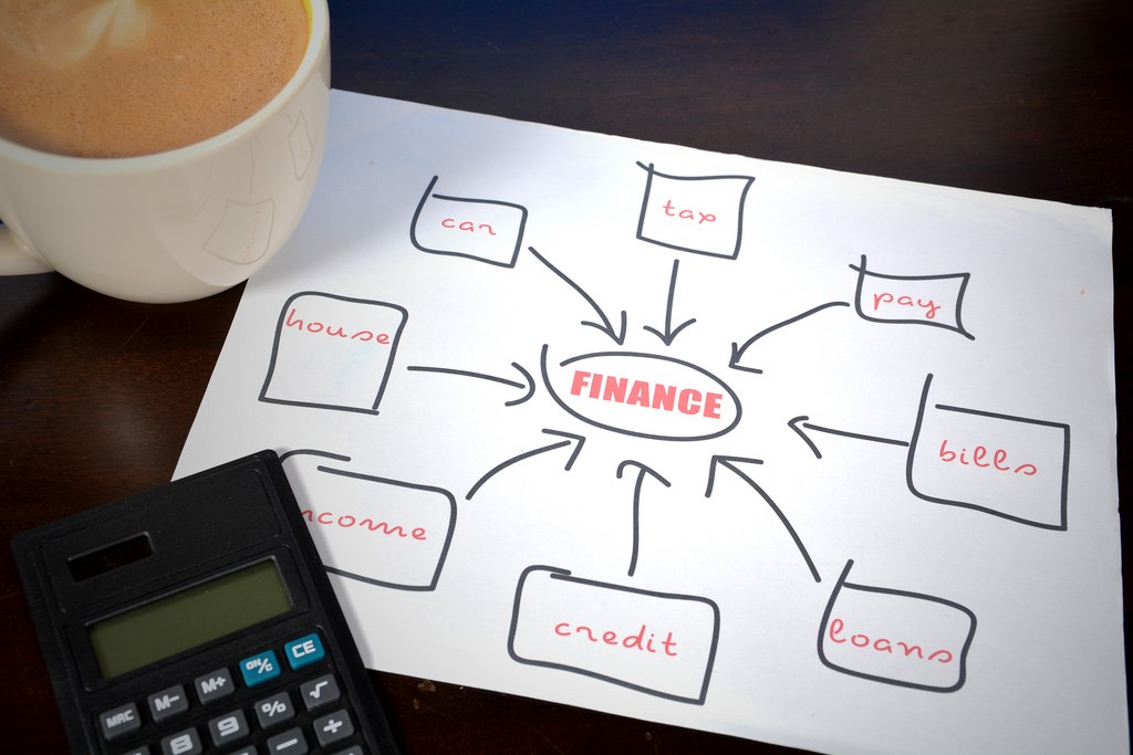 Simple Personal Finance Rules Of Thumb My Own Adviso