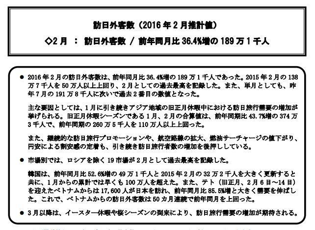 螢幕快照 2016-03-20 下午8.22.53
