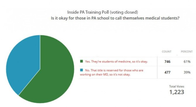 pa vs md poll
