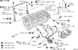 Problem with starting TESY 61 ZD30 (DDTI) 2953 cc  Nissan