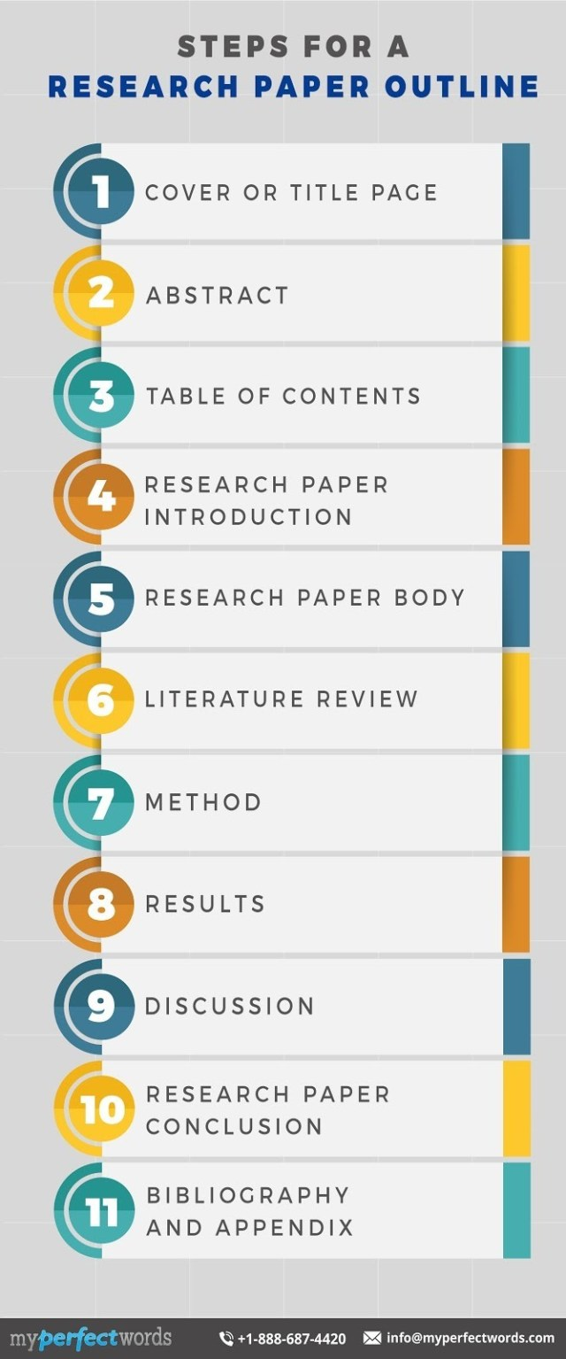 A Step by Step Guide to Write A Research Paper Outline