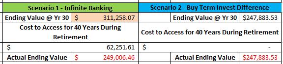 table-two-scenarios