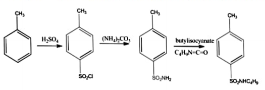 Synthesis of Tolbutamide