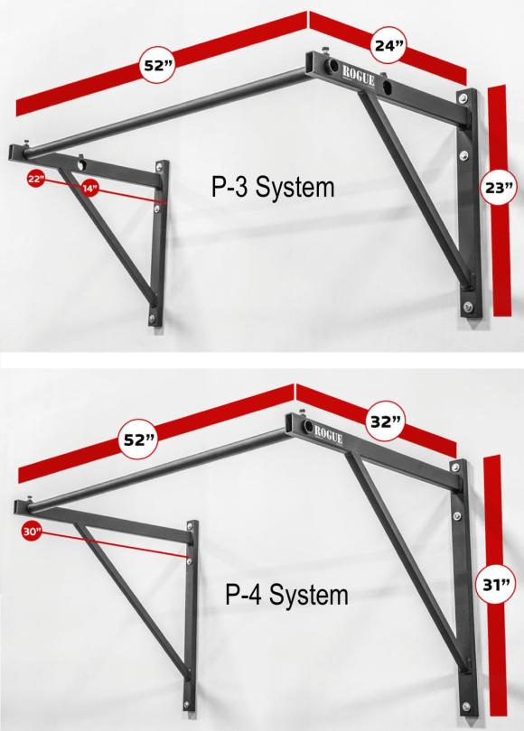 rogue p-3 pullup bar v p-4 pullup bar