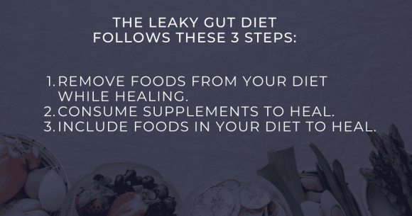 3 steps in leaky gut diet