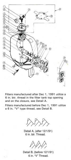 Purex Triton II Parts Diagram