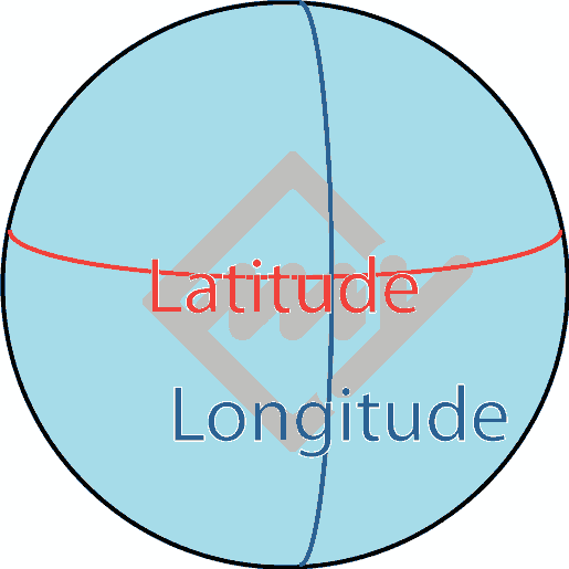 Get Users Latitude and Longitude using Google Place API and PHP - My