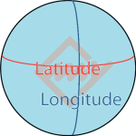 get users latitude and longitude