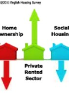 275,000 new tenants flooded the UK Private Rented Sector in 2011