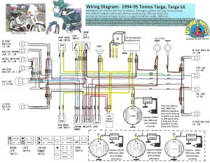 Tomos Wiring Diagrams « Myrons Mopeds