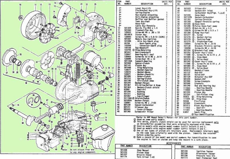 Honda 125 Engine Parts List