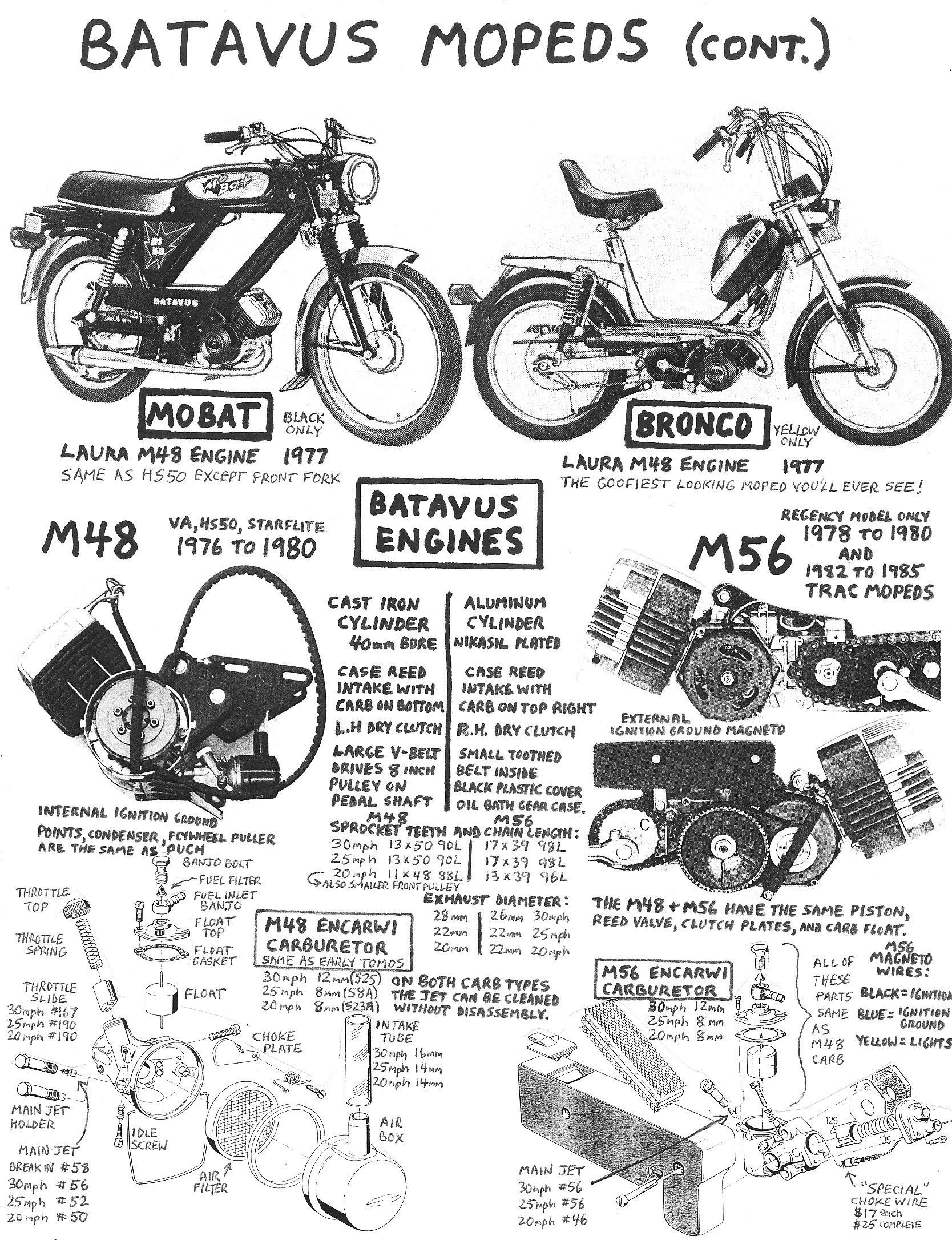 Batavus Parts Myrons Mopeds