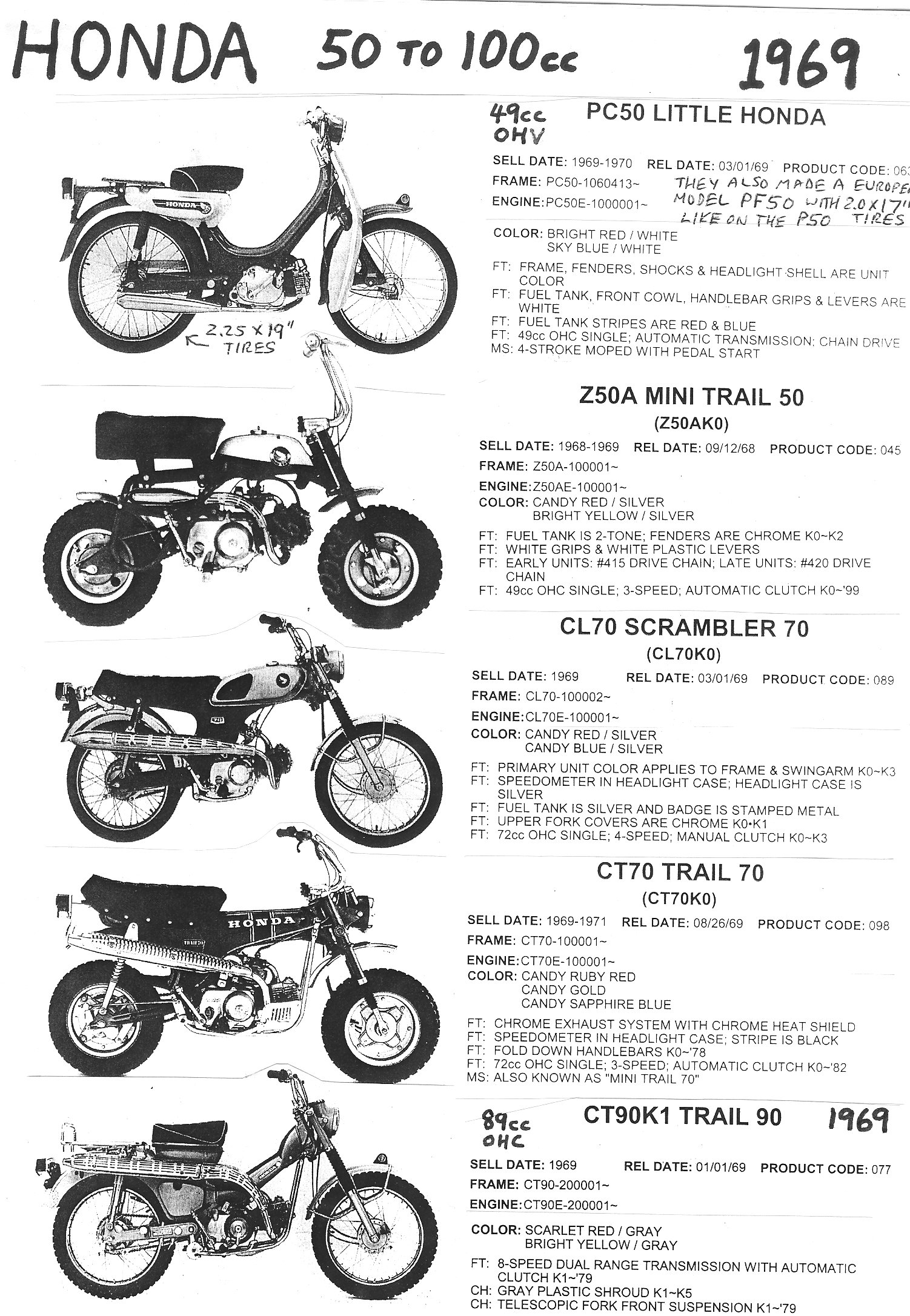 Great honda 70 wiring diagram contemporary wiring diagram ideas appealing honda trail 70 wiring diagram ideas best image wire swarovskicordoba Image collections