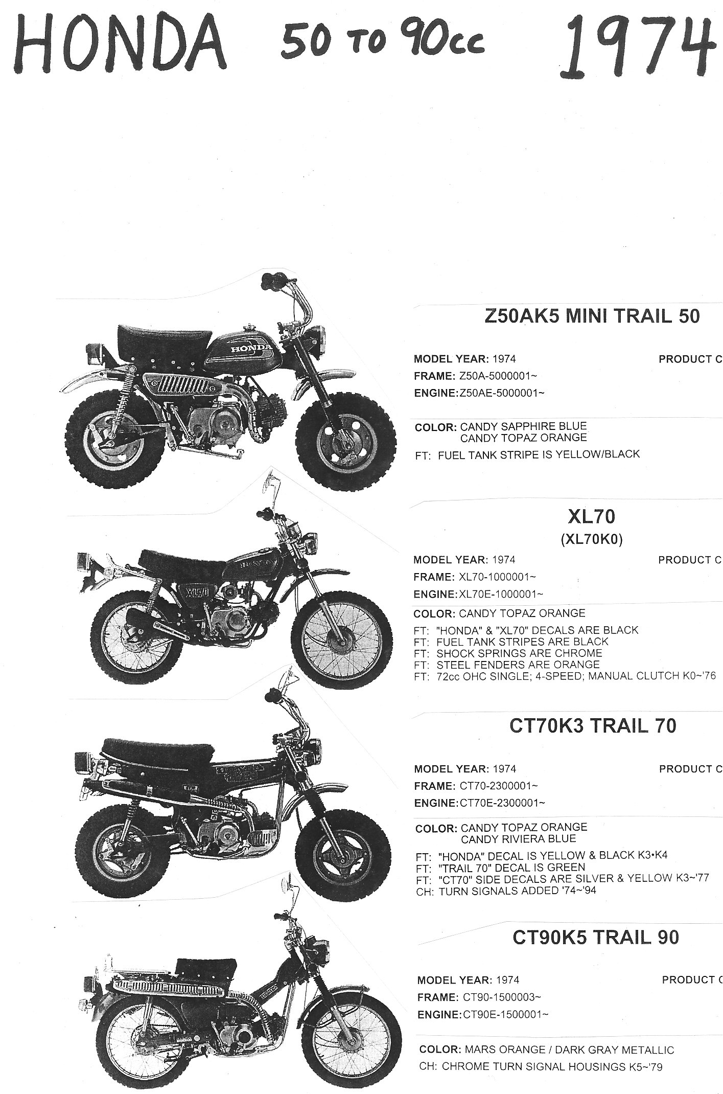 Honda Mini Trail 70 Wiring Schematic - Diagrams Catalogue on