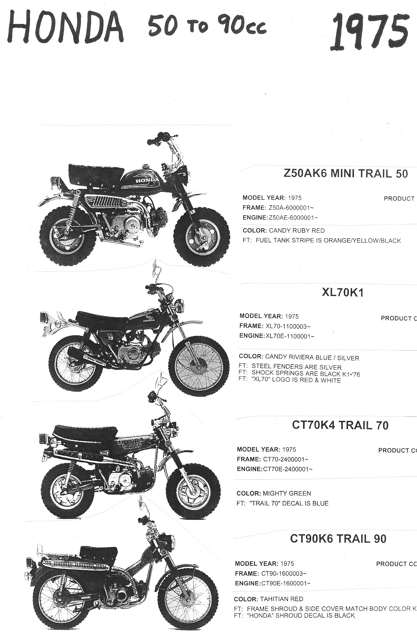 Info Honda 1975 1972 cb750 wiring diagram dolgular com 1972 CL100 Project at panicattacktreatment.co