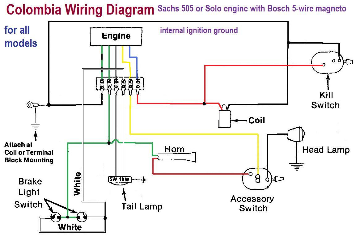 International 3800 Light Wiring Diagram Schematics Data 4700 Electric Truck 4300 Rh Enr Green Com Maxxforce Diagrams