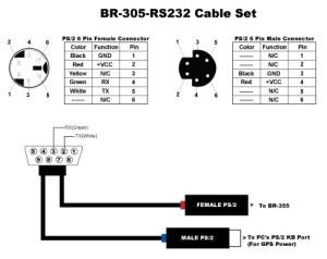 New ACK E04 406Mhz ELT
