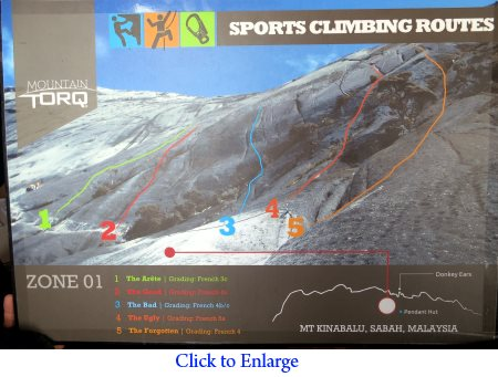 sport climbing routes on Mt. Kinabalu