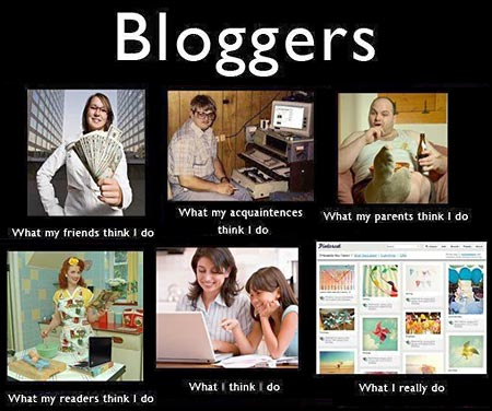 What others think bloggers do