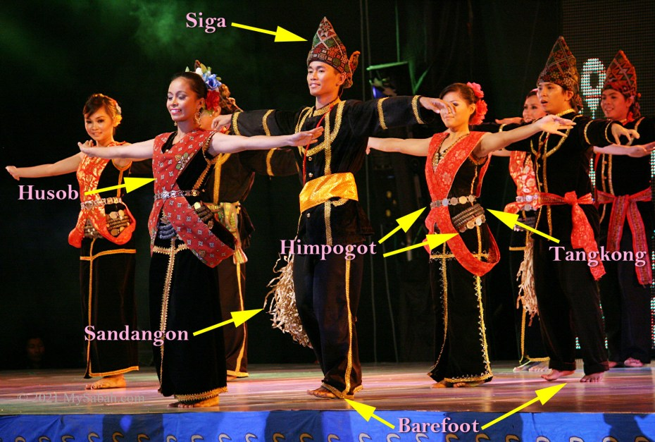 Diagram of traditional outfit and accessories of Sumazau dancers