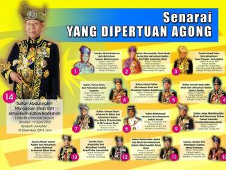 Senarai Yang DiPertuan Agong Malaysia