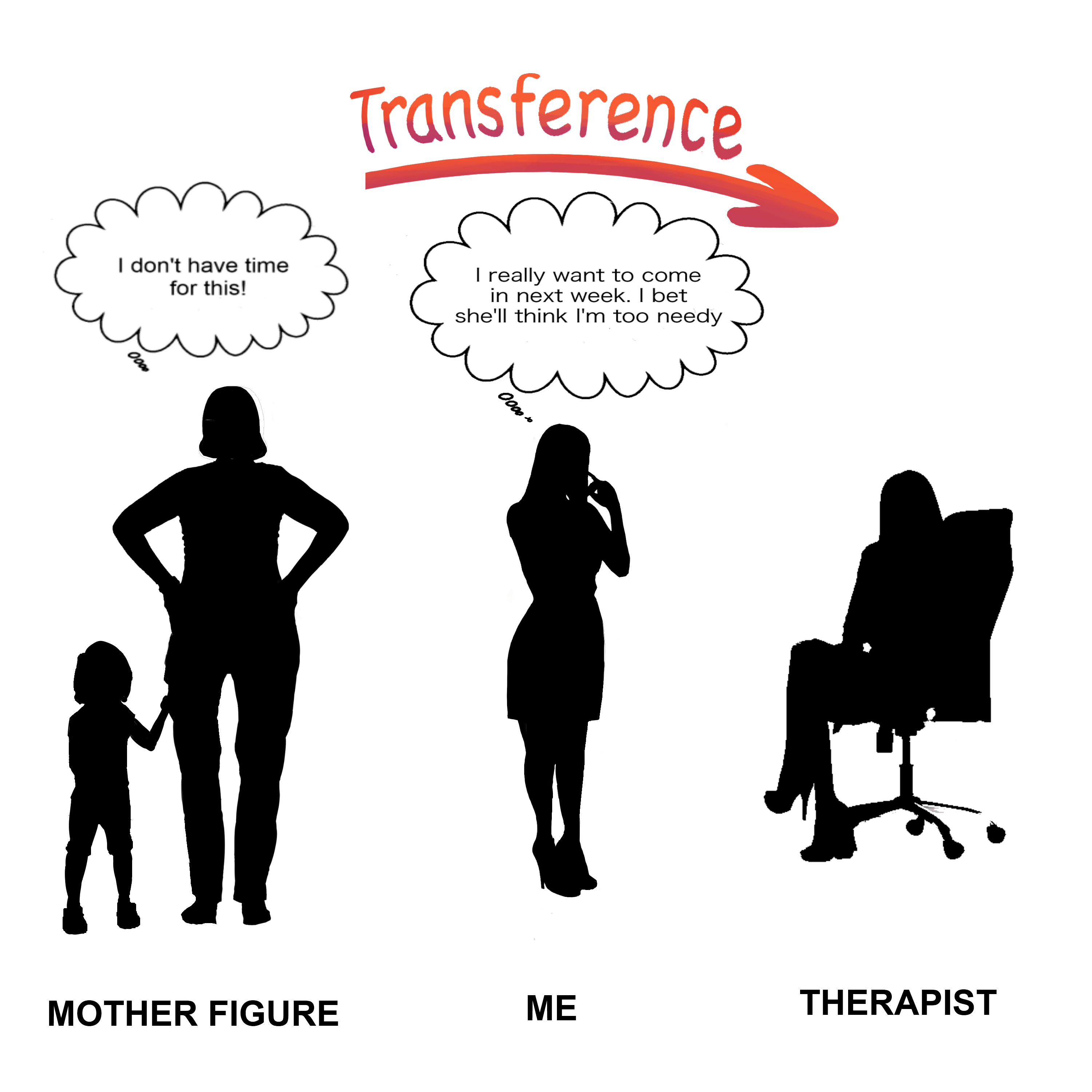 Did I Mention I Was Teaching Transference Tonight