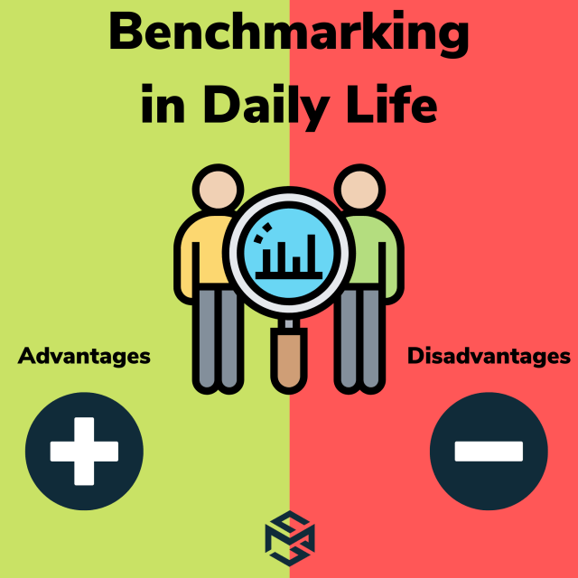 Benchmarking Process in Daily Life