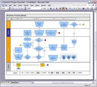 Visio Process Flow Template 4 Swimlanes