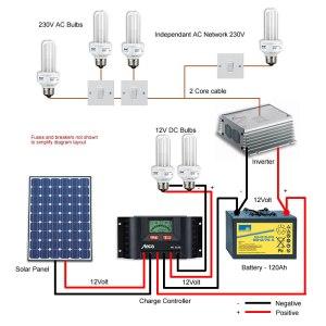 Solar lighting diagram – Mysolarshop