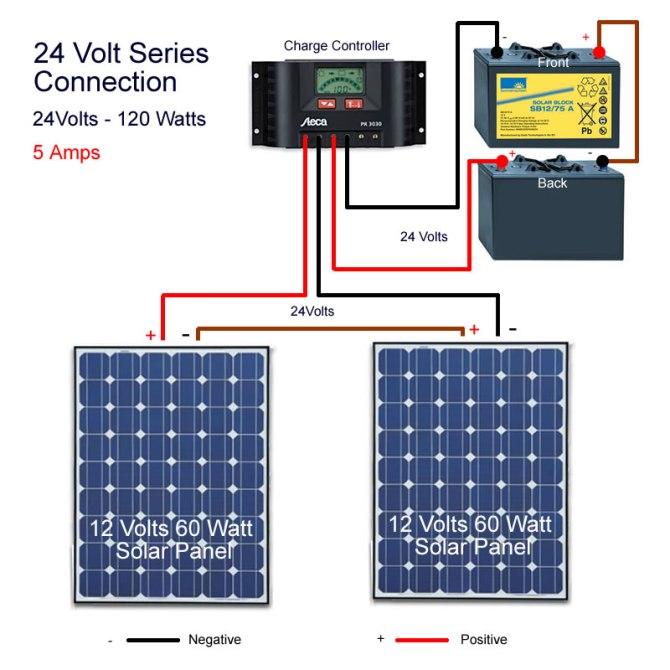 24 volt wire diagram solar panels  schematic wiring diagram
