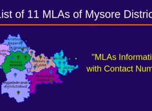 List of 11 MLAs of Mysore District