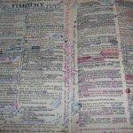 Grandpa's Old Bible