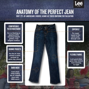 Anatomy of the Perfect Tailgate Jean