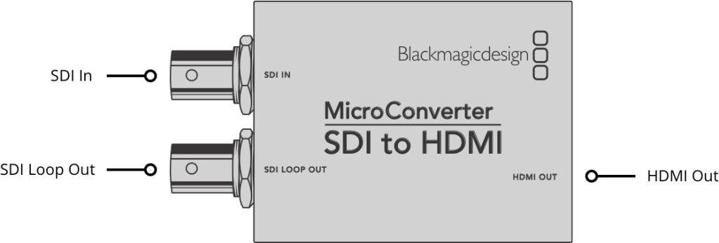 Micro Converter SDI to HDMI Connections