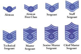 Image result for USAF Enlisted Rank Insignia