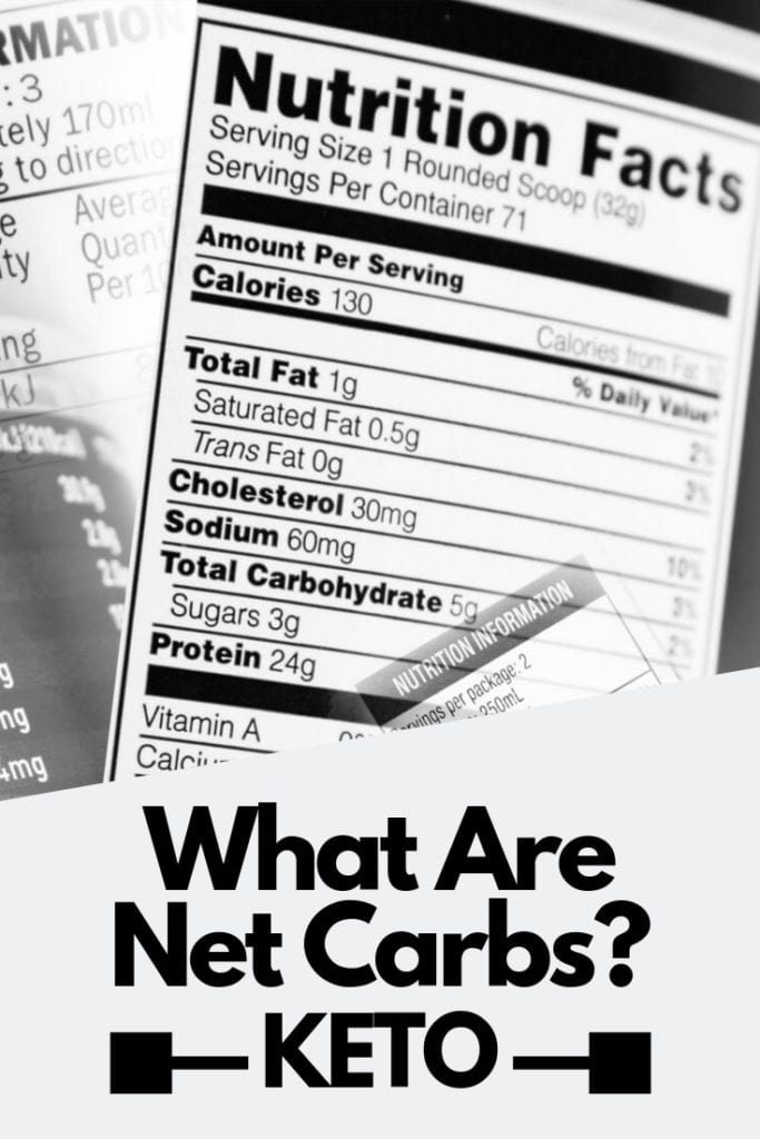 What are Net Carbs & How to Calculate Them. #keto #ketodiet #ketogenic #lowcarb
