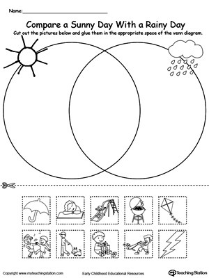 Venn Diagram Sunny And Rainy Day | MyTeachingStation