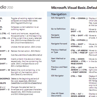 download visual studio 2010 keyboard shortcuts