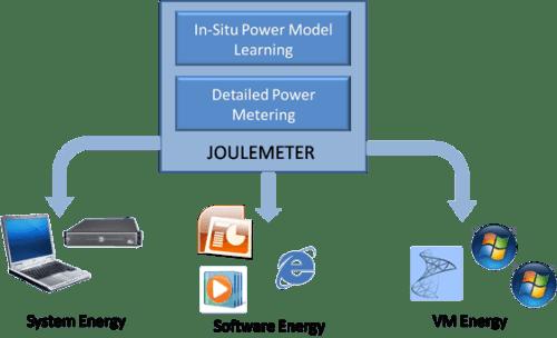 joulemeter-blockdiag