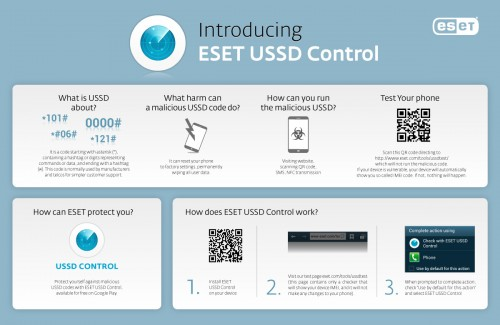 ESET-USSD-control-protects-you-from-Android-USSD-vulnerability