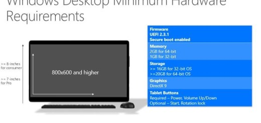 Windows-10-for-PC-Minimum-System-Requirements