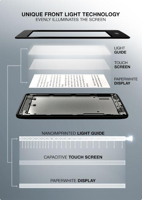 feature-lighttech._V389577908_